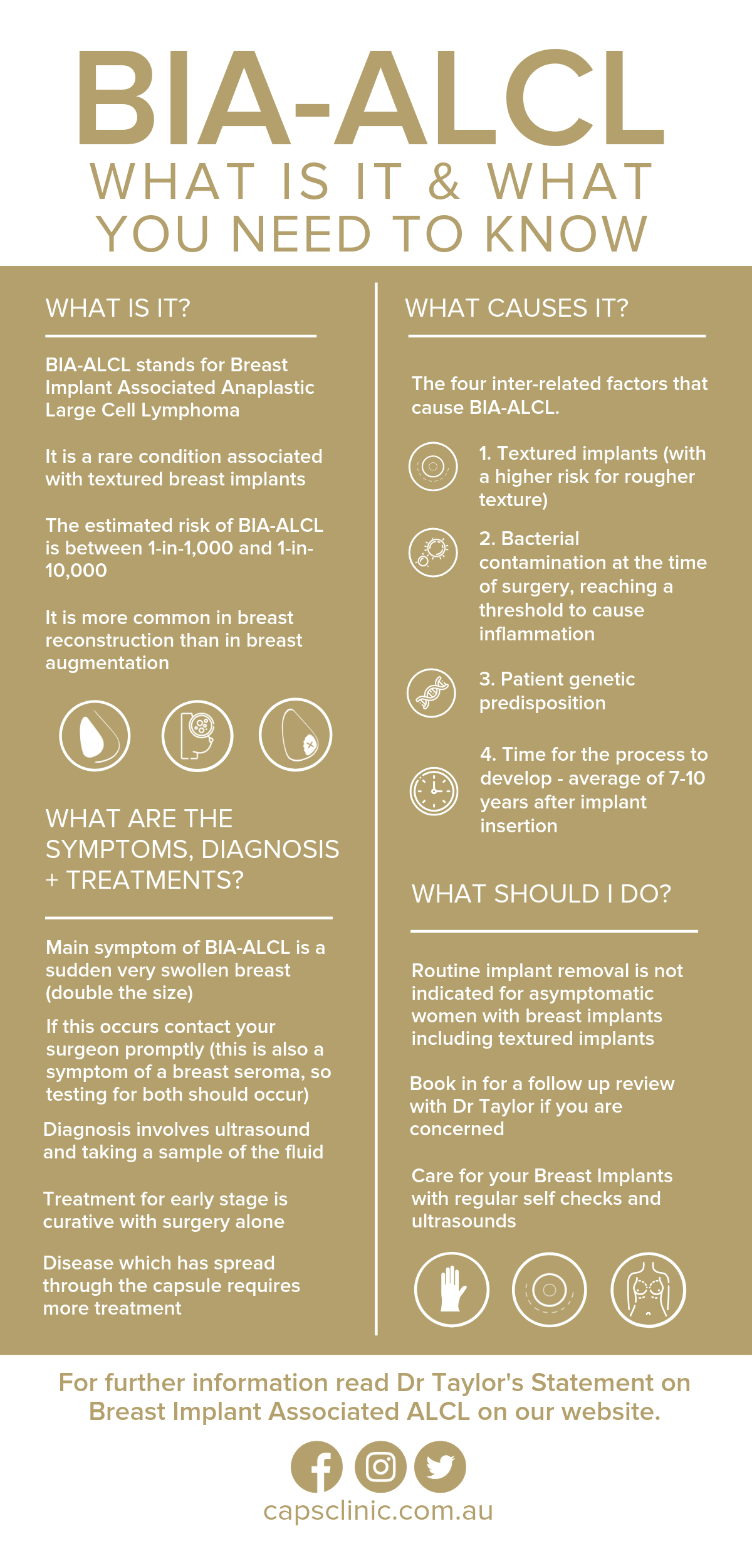 Infographic - What is BIA ALCL?