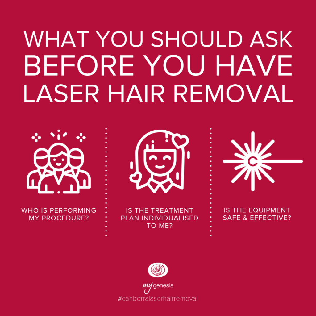 Laser Treatment Safety - My Genesis Clinic Canberra
